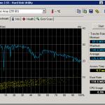 Performance der SAS 15k 300GB Platten von IBM